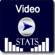 Youtube Videos And Channels Stats Script